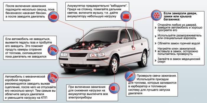 полезные советы от автовыкуп